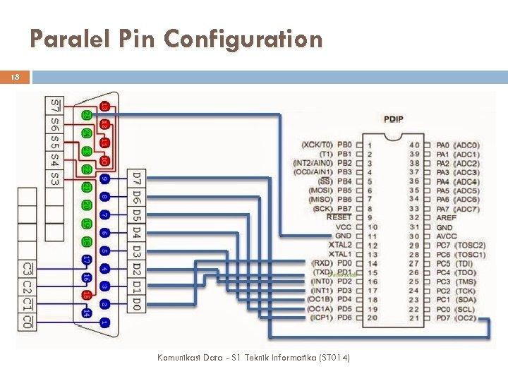 Paralel Pin Configuration 18 Komunikasi Data - S 1 Teknik Informatika (ST 014)