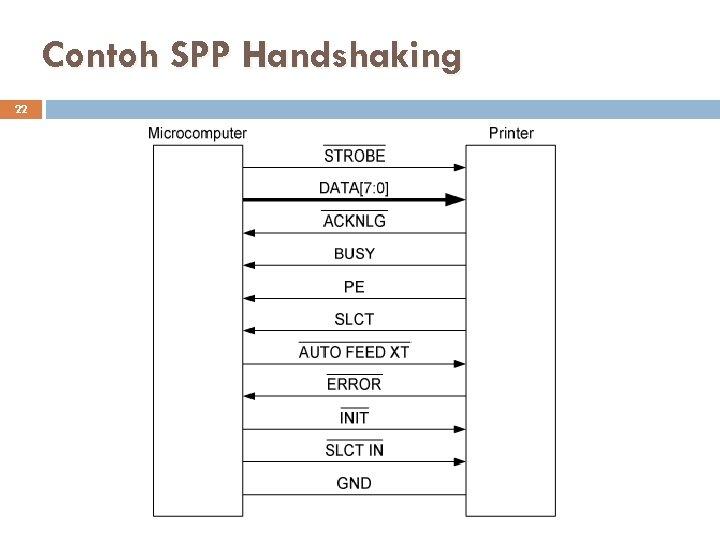 Contoh SPP Handshaking 22