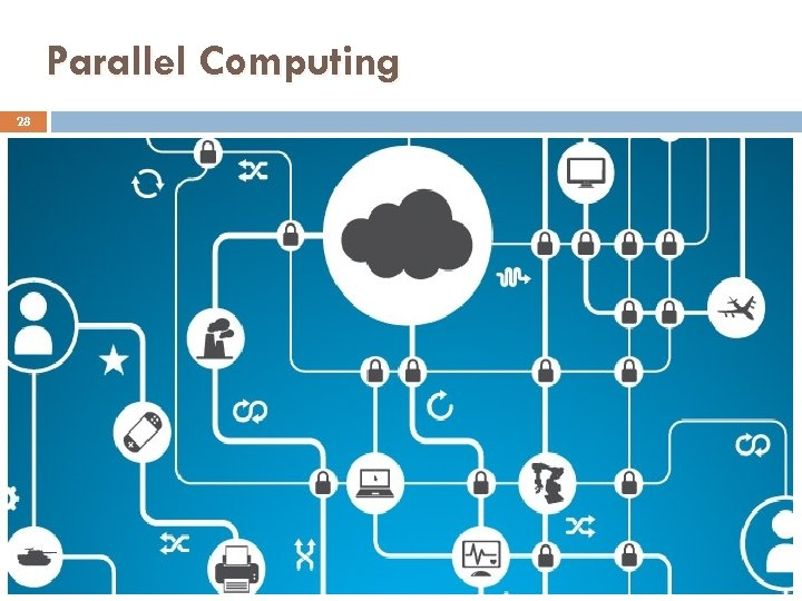 Parallel Computing 28