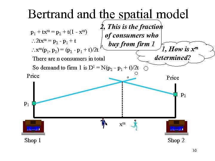 Bertrand the spatial model 2, This is the fraction p 1 + = p
