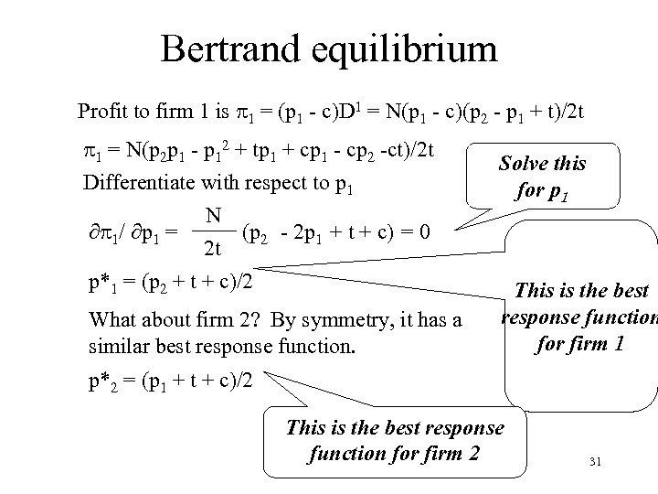 Bertrand equilibrium Profit to firm 1 is p 1 = (p 1 - c)D