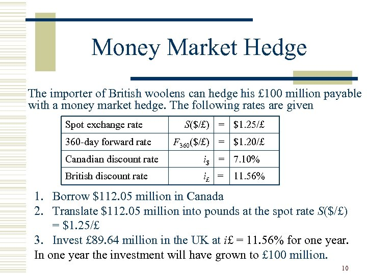 Money Market Hedge The importer of British woolens can hedge his £ 100 million