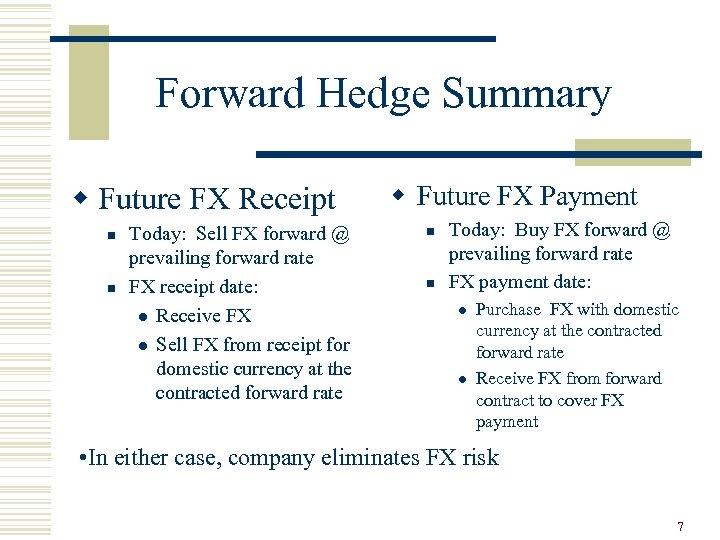 Forward Hedge Summary w Future FX Receipt n n Today: Sell FX forward @