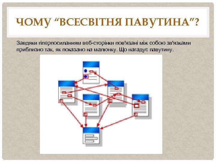"""ЧОМУ """"ВСЕСВІТНЯ ПАВУТИНА""""? Завдяки гіперпосиланням веб-сторінки пов'язані між собою зв'язками приблизно так, як показано"""