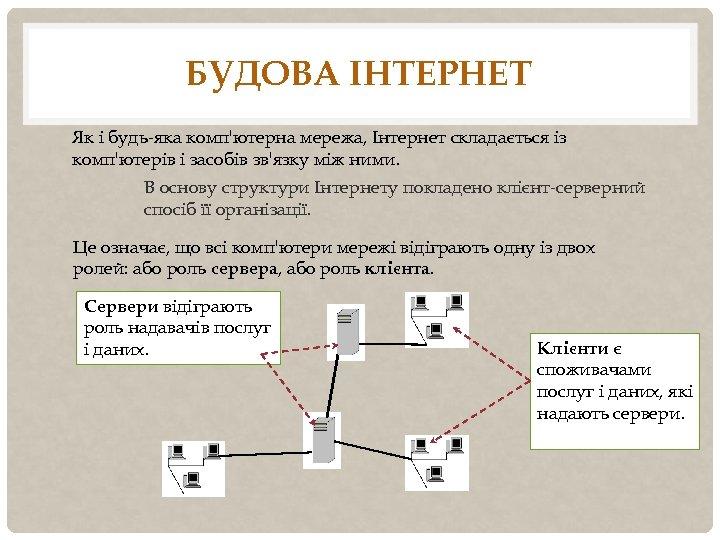 БУДОВА ІНТЕРНЕТ Як і будь-яка комп'ютерна мережа, Інтернет складається із комп'ютерів і засобів зв'язку