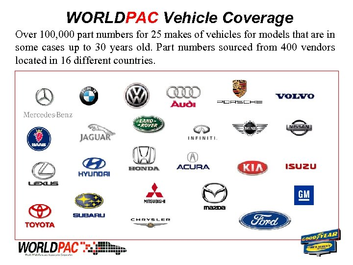 WORLDPAC Vehicle Coverage Over 100, 000 part numbers for 25 makes of vehicles for