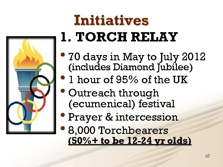 Initiatives 1. TORCH RELAY • 70 days in May to July 2012 (includes Diamond