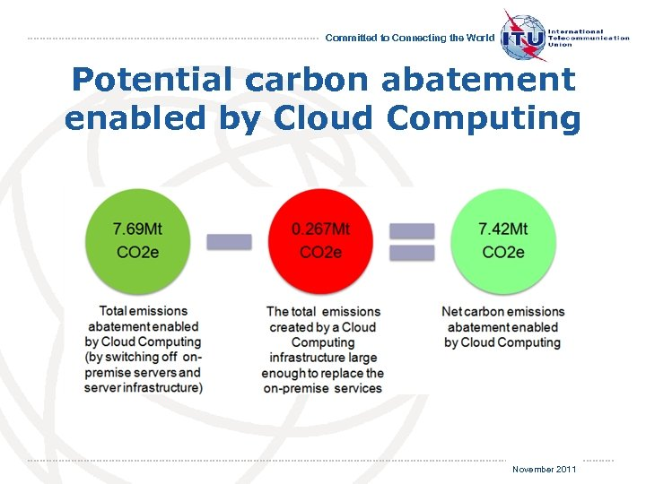 Committed to Connecting the World Potential carbon abatement enabled by Cloud Computing November 2011
