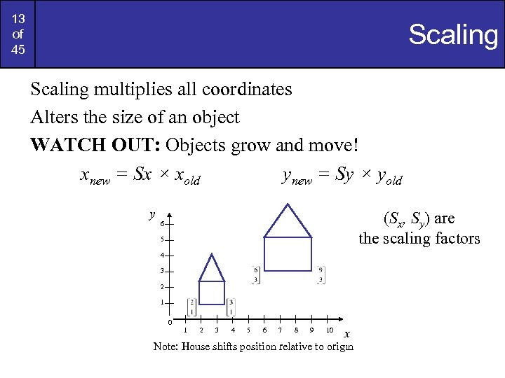 13 of 45 Scaling multiplies all coordinates Alters the size of an object WATCH