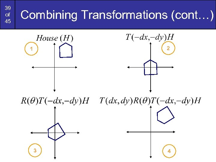 39 of 45 Combining Transformations (cont…) 2 1 3 4