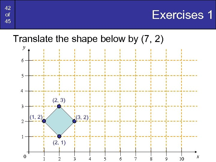 42 of 45 Exercises 1 Translate the shape below by (7, 2) y 6