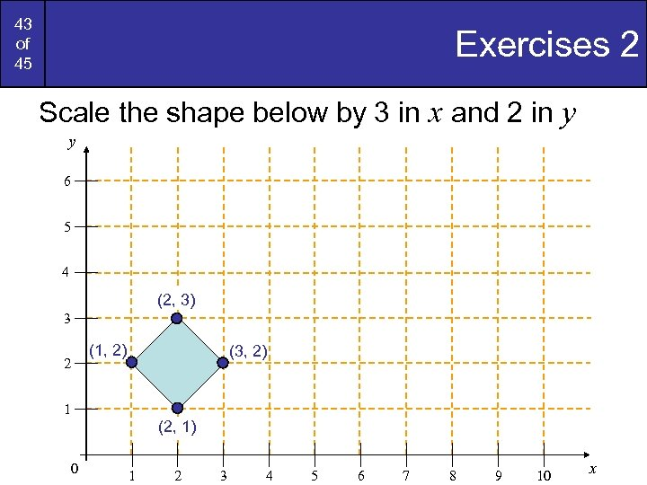 43 of 45 Exercises 2 Scale the shape below by 3 in x and