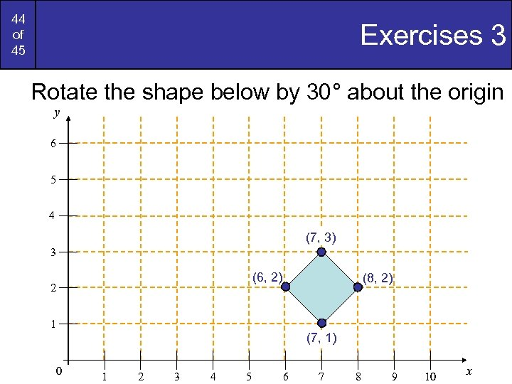 44 of 45 Exercises 3 Rotate the shape below by 30° about the origin