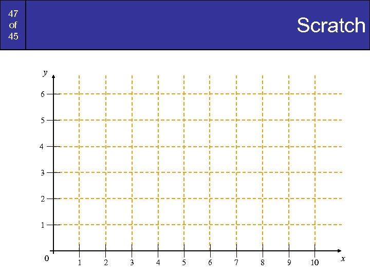 47 of 45 Scratch y 6 5 4 3 2 1 0 1 2
