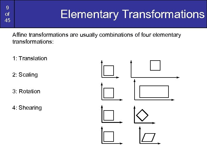 9 of 45 Elementary Transformations Affine transformations are usually combinations of four elementary transformations: