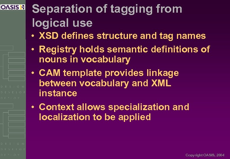 Separation of tagging from logical use • XSD defines structure and tag names •
