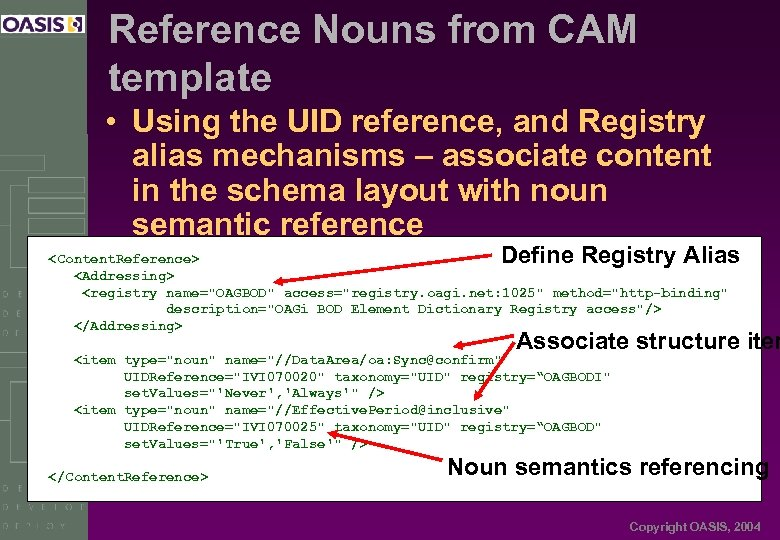 Reference Nouns from CAM template • Using the UID reference, and Registry alias mechanisms