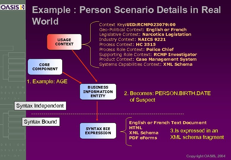 Example : Person Scenario Details in Real World Context Key: UID: RCMP 023079: 00