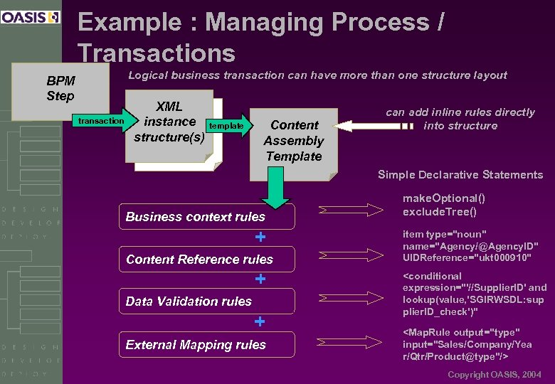Example : Managing Process / Transactions Logical business transaction can have more than one