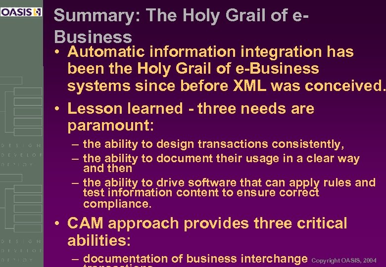 Summary: The Holy Grail of e. Business • Automatic information integration has been the