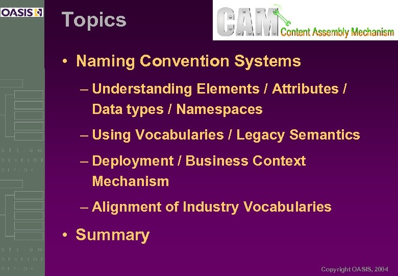 Topics • Naming Convention Systems – Understanding Elements / Attributes / Data types /