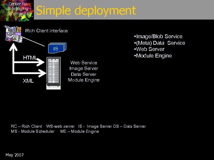 Center for Bioimaging Informatics Simple deployment Rich Client interface • Image/Blob Service • (Meta)