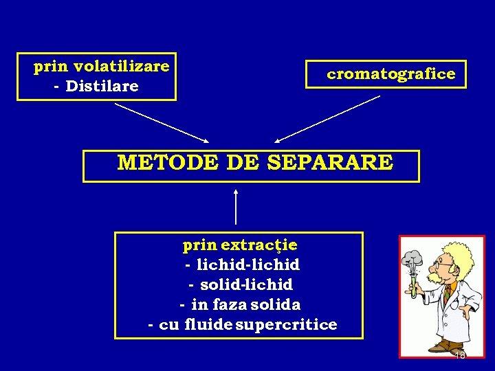 prin volatilizare - Distilare cromatografice METODE DE SEPARARE prin extracţie : - lichid-lichid -