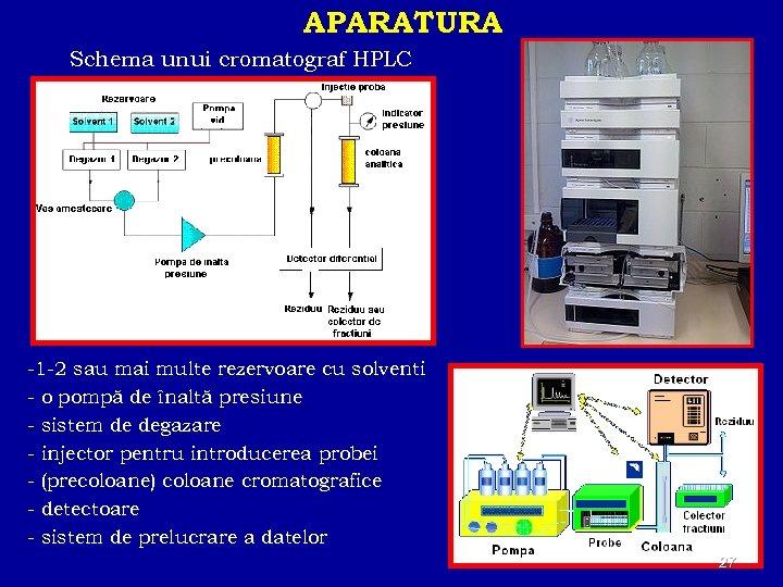 APARATURA Schema unui cromatograf HPLC -1 -2 sau mai multe rezervoare cu solventi -