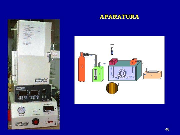 APARATURA 48