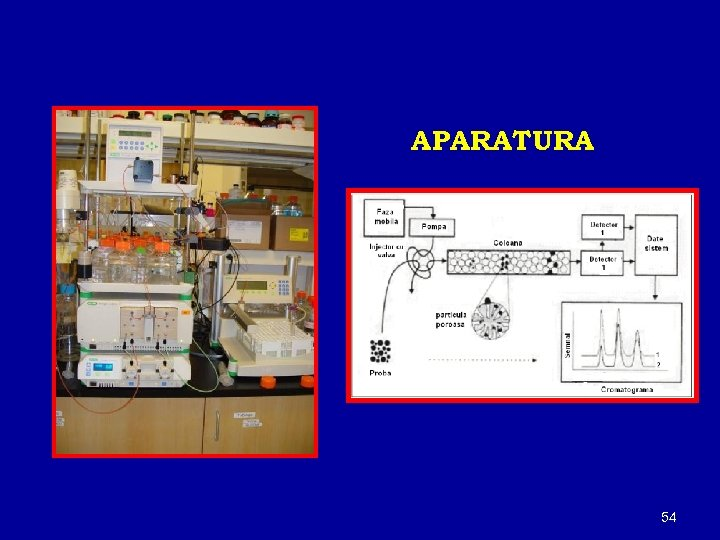 APARATURA 54