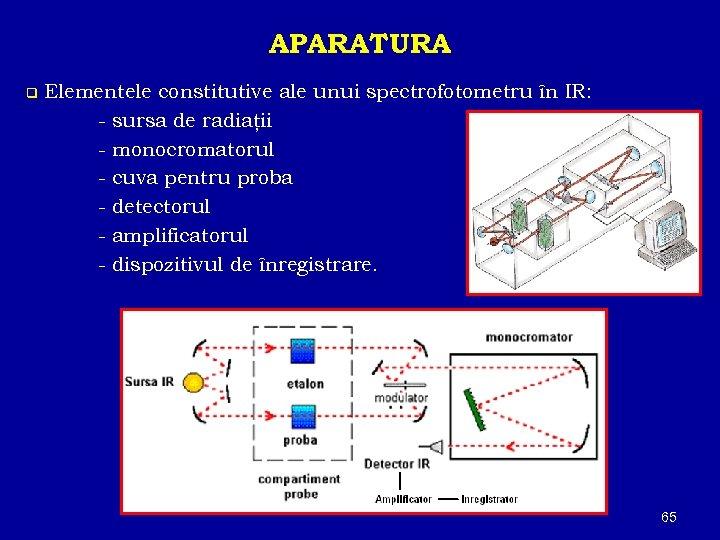 APARATURA q Elementele constitutive ale unui spectrofotometru în IR: - sursa de radiaţii -