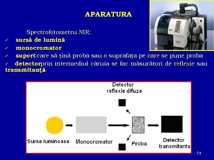APARATURA Spectrofotometru NIR: ü sursă de lumină ü monocromator ü suport care să ţină