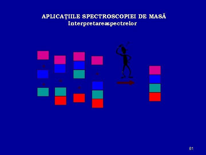 APLICAŢIILE SPECTROSCOPIEI DE MASĂ Interpretareaspectrelor + + + 81