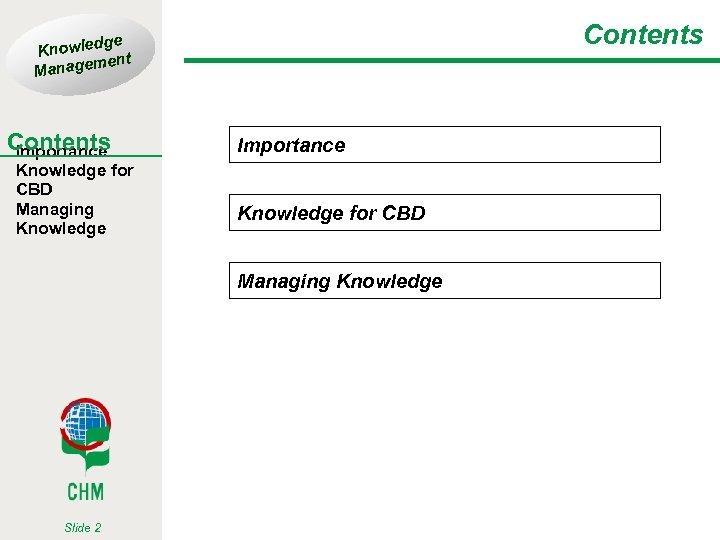 Contents ge Knowled t men Manage Contents Importance Knowledge for CBD Managing Knowledge Slide