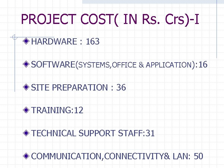 PROJECT COST( IN Rs. Crs)-I HARDWARE : 163 SOFTWARE(SYSTEMS, OFFICE & APPLICATION): 16 SITE