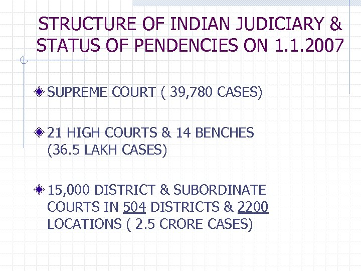 STRUCTURE OF INDIAN JUDICIARY & STATUS OF PENDENCIES ON 1. 1. 2007 SUPREME COURT