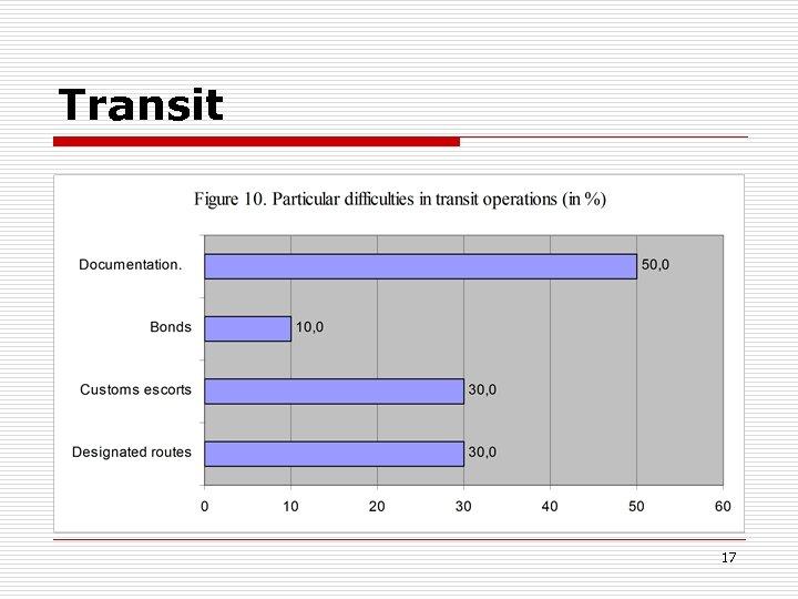 Transit 17
