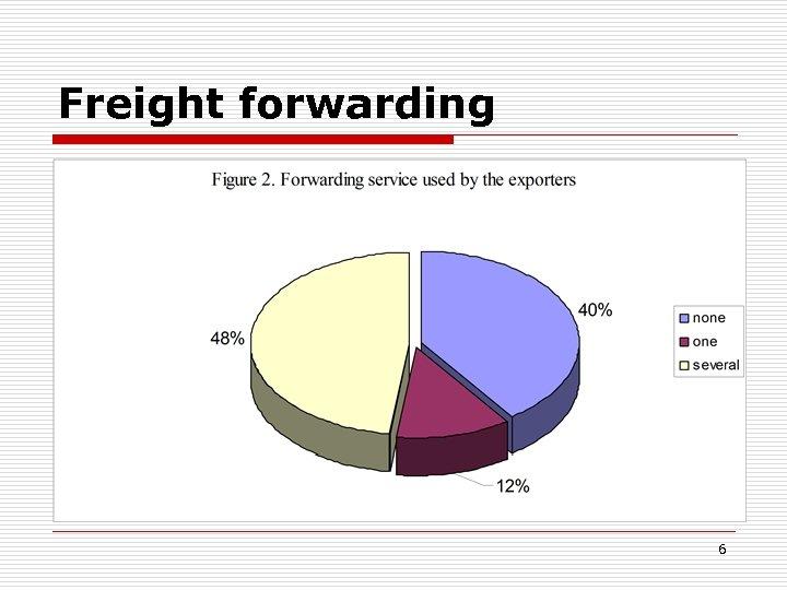 Freight forwarding 6