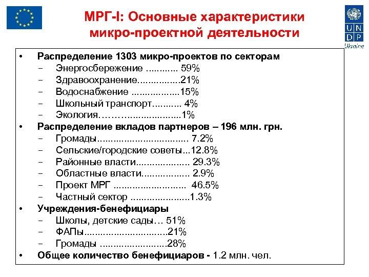 МРГ-I: Основные характеристики микро-проектной деятельности • • Распределение 1303 микро-проектов по секторам Энергосбережение. .