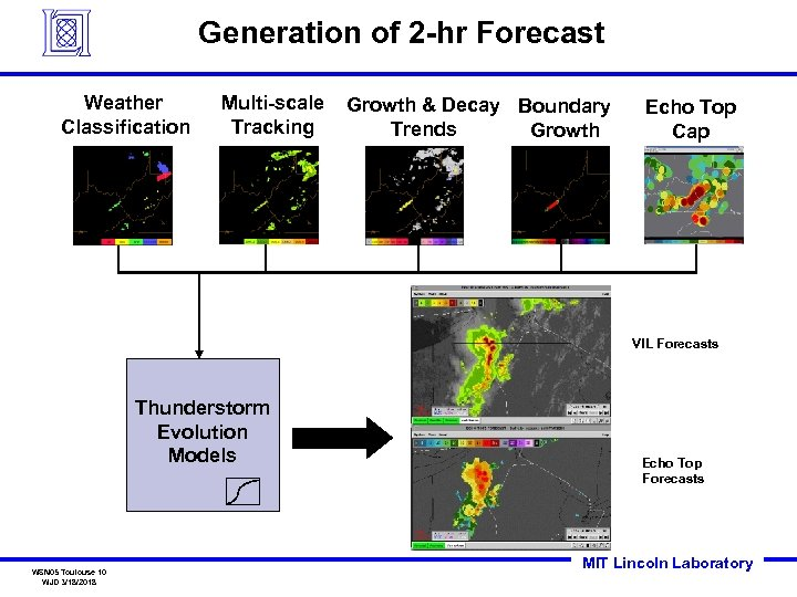Generation of 2 -hr Forecast Weather Classification Multi-scale Tracking Growth & Decay Boundary Trends