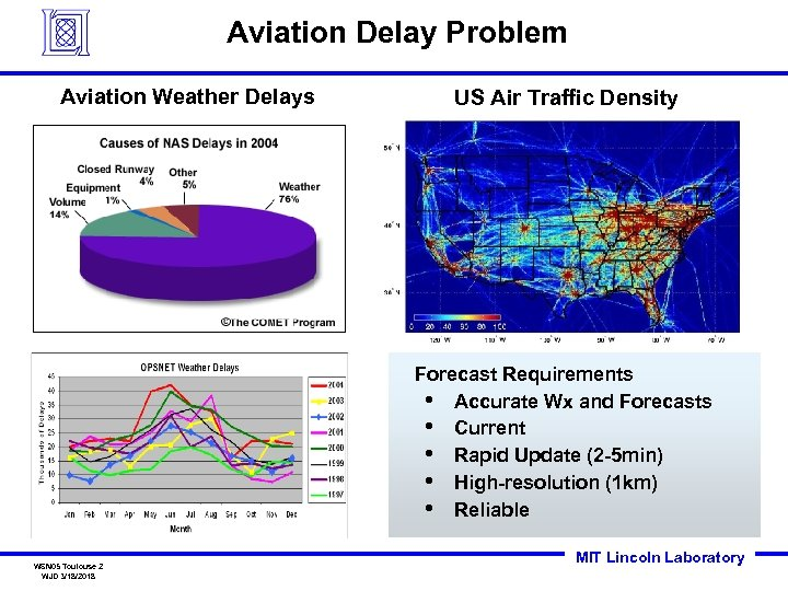 Aviation Delay Problem Aviation Weather Delays US Air Traffic Density Forecast Requirements • Accurate