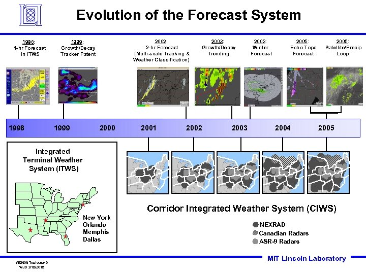 Evolution of the Forecast System 1998: 1 -hr Forecast in ITWS 1998 2002: 2