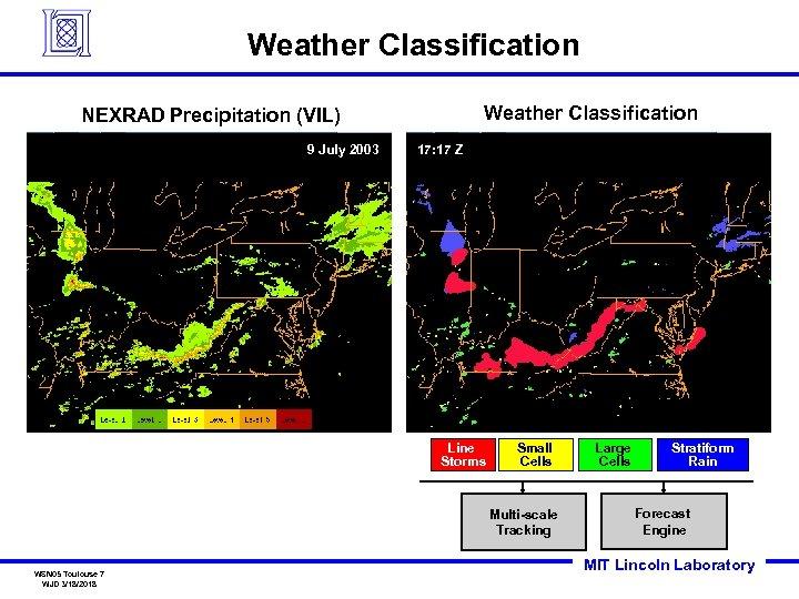 Weather Classification NEXRAD Precipitation (VIL) 9 July 2003 17: 17 Z Line Storms Small