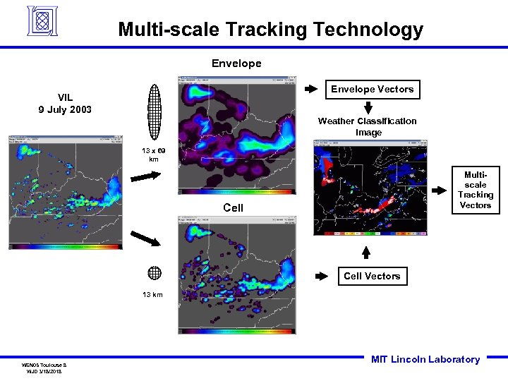 Multi-scale Tracking Technology Envelope Vectors VIL 9 July 2003 Weather Classification Image 13 x