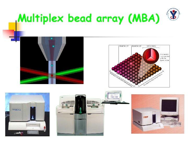 Multiplex bead array (MBA)