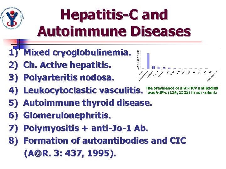 Hepatitis-C and Autoimmune Diseases 1) 2) 3) 4) 5) 6) 7) 8) Mixed cryoglobulinemia.