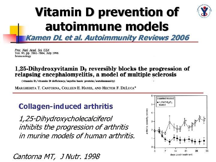Vitamin D prevention of autoimmune models Kamen DL et al. Autoimmunity Reviews 2006 Collagen-induced