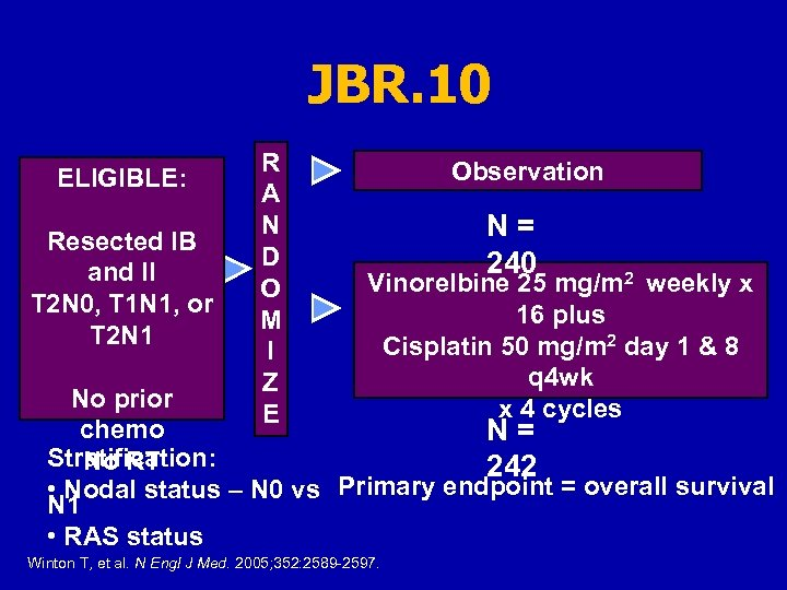 JBR. 10 ELIGIBLE: Resected IB and II T 2 N 0, T 1 N