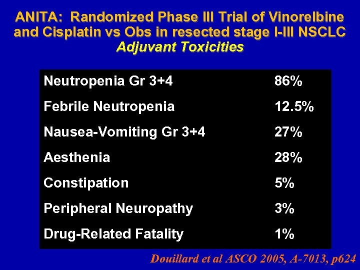 ANITA: Randomized Phase III Trial of Vinorelbine and Cisplatin vs Obs in resected stage