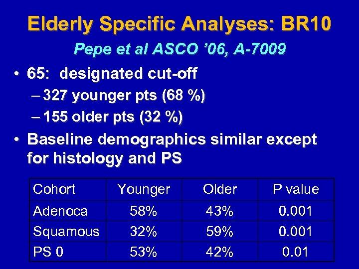 Elderly Specific Analyses: BR 10 Pepe et al ASCO ' 06, A-7009 • 65: